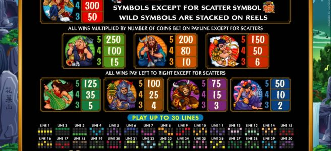 monkey-king-slot-paytable
